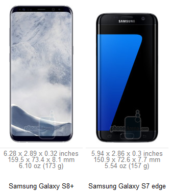 габариты Galaxy S8 Plus vs Galaxy S7 Edge