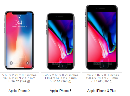 габариты iPhone X vs iPhone 8 vs iPhone 8 Plus