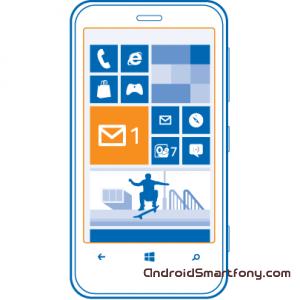 Если на смартфоне Nokia всё время горит иконка о непрочитанном сообщении, а новые не отправляются?