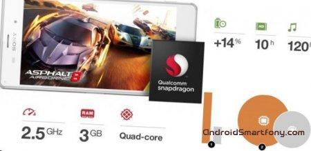 Sony Xperia Z3 vs Sony Xperia Z2 - главные отличия и особенности