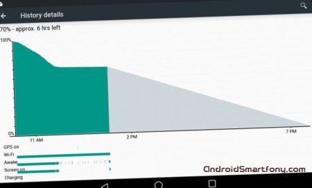 Сравнение iOS 8 vs Android 5.0 Lollipop - что лучше?