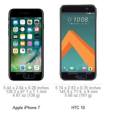 Сравнение смартфонов Apple iPhone 7 и HTC 10