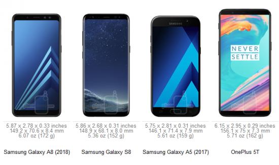 габариты Galaxy A8 2018