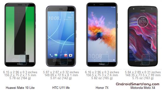 габариты Huawei Mate 10 Lite