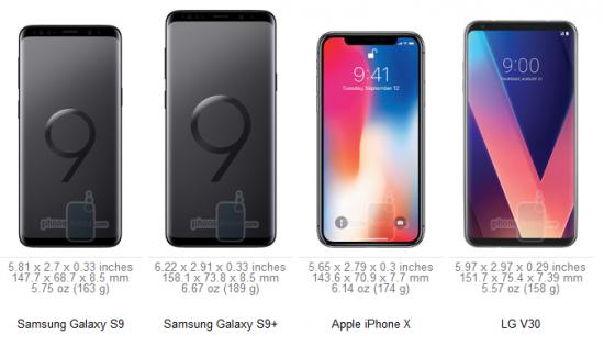 габариты Galaxy S9 и Galaxy S9 Plus