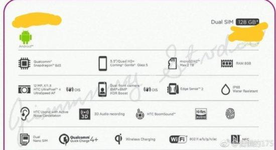 HTC U12+ будет представлен в мае