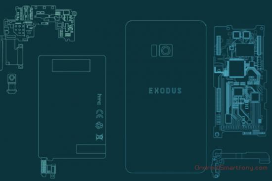 HTC Exodus — блокчейн-смартфон для торговцев криптовалютами