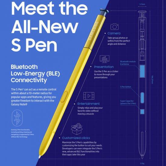 Стилус S Pen в Galaxy Note 9