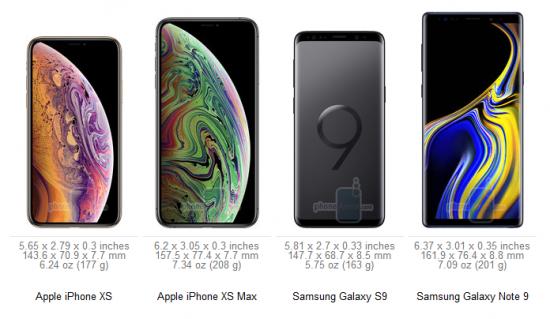 габариты iPhone XS и XS Max