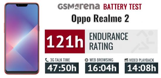 Oppo Realme 2 батарея