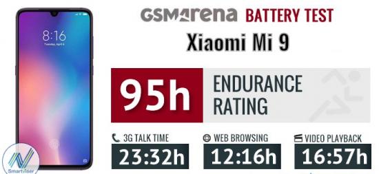 Xiaomi Mi 9 автономность